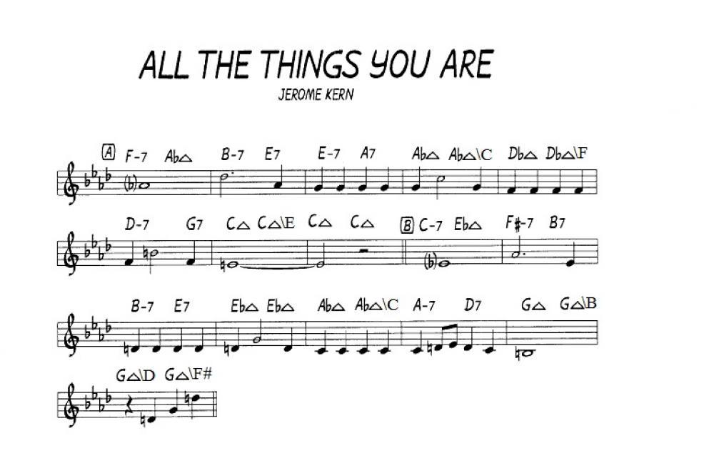 Partiture armonica canzoni italiane