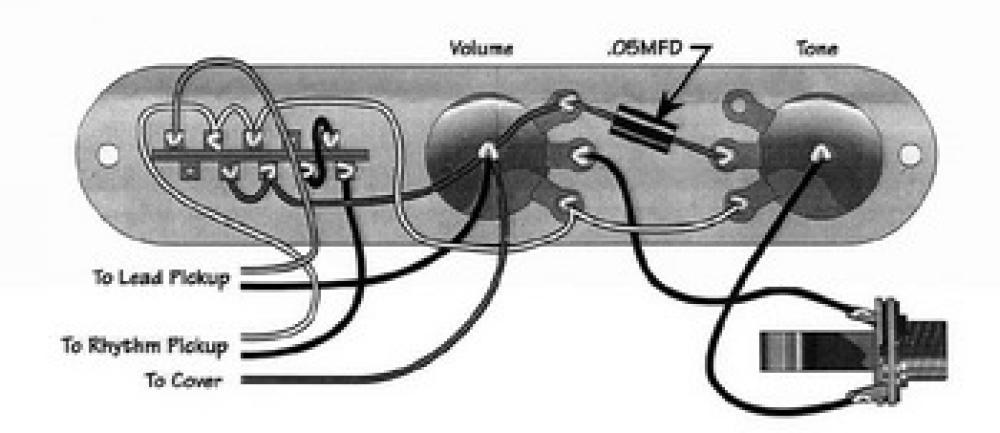Schema Cablaggio Fender Stratocaster : Schema cablaggio fender telecaster schémas de c blage