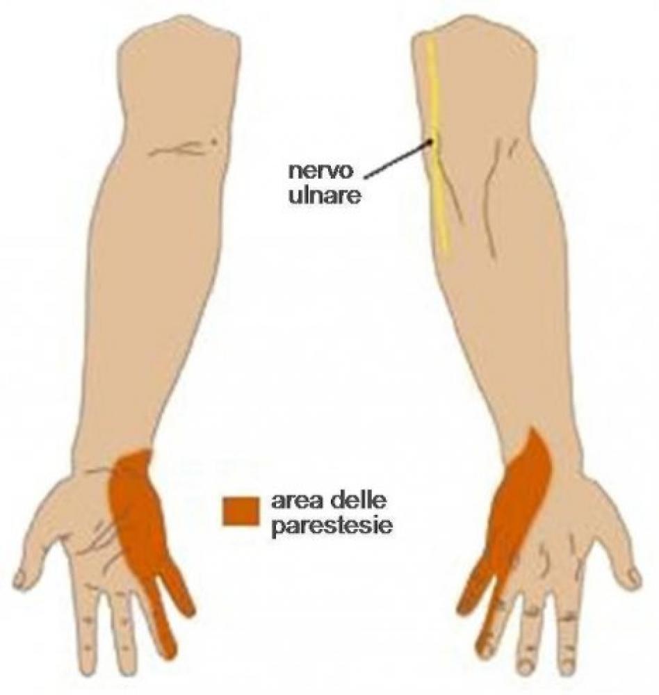 Il massaggio con i piedi 9