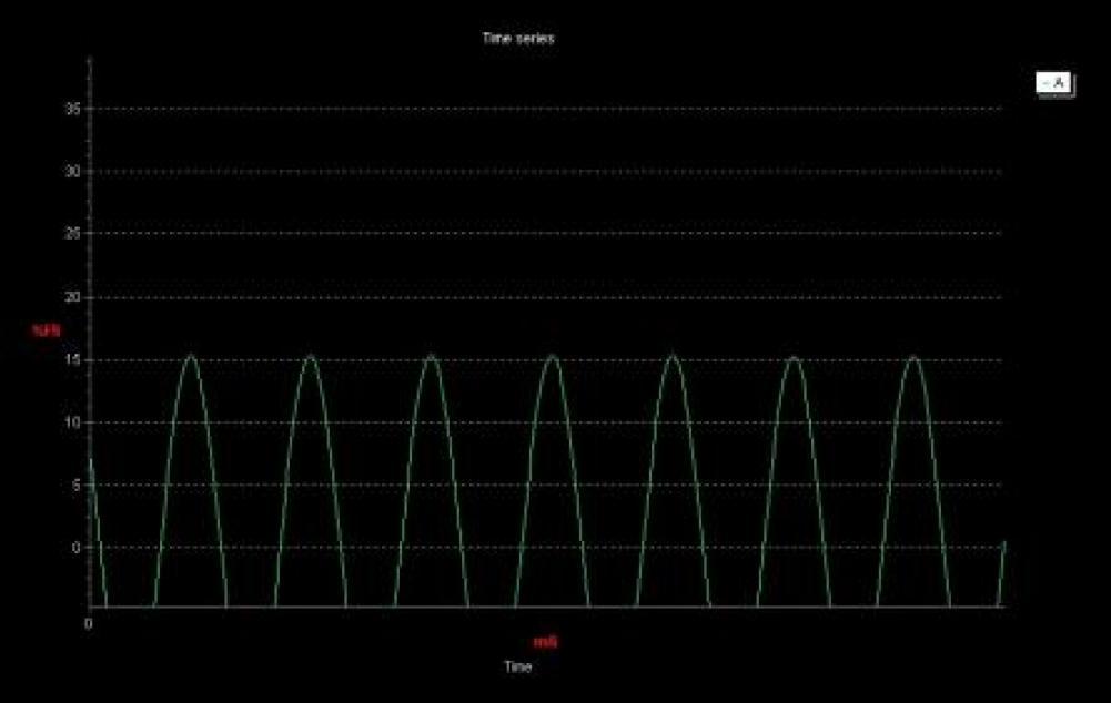 Accordo un analizzatore di spettro gratis for Generatore di blueprint gratuito