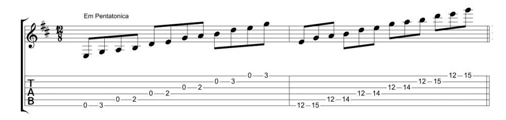"""Come suonare """"Cochise"""" degli Audioslave"""