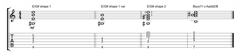 Tommy Emmanuel: come scrivo una canzone