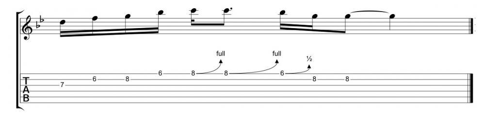 Doug Aldrich: come arricchire la scala pentatonica