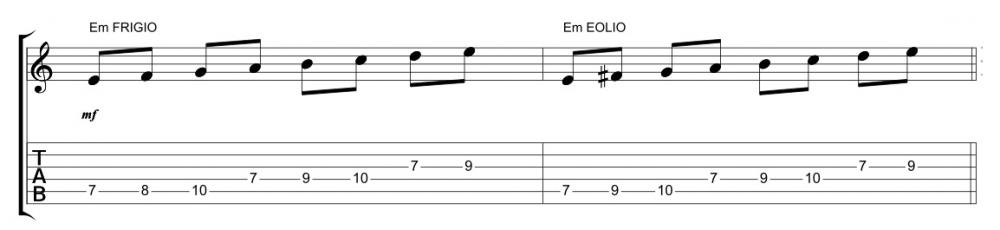 Chitarra ritmica metal: corda a vuoto, tritono e modo frigio