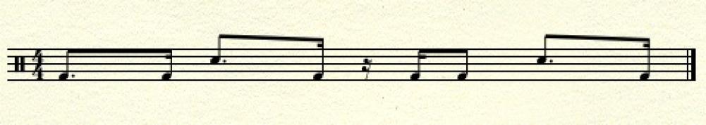 Funk: un groove che saltella