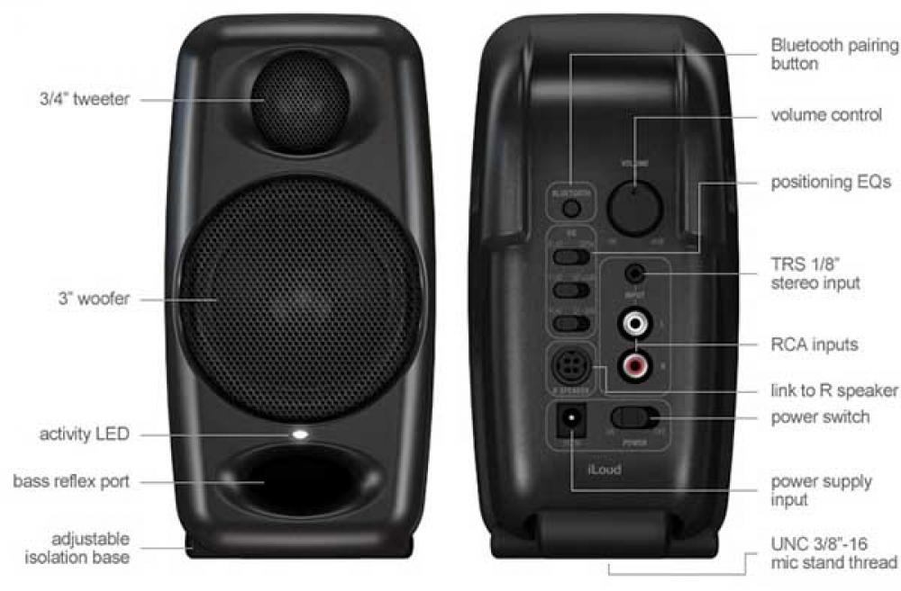 Il segno di una musica che cambia: iLoud Micro rinnova