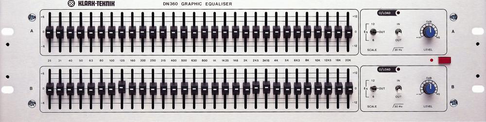 L'equalizzatore: che cos'è e come funziona