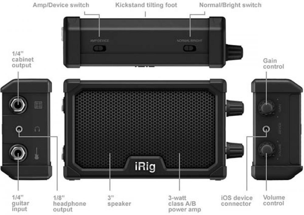 iRig Nano Amp è il primo mini-amp IK compatibile con iOS