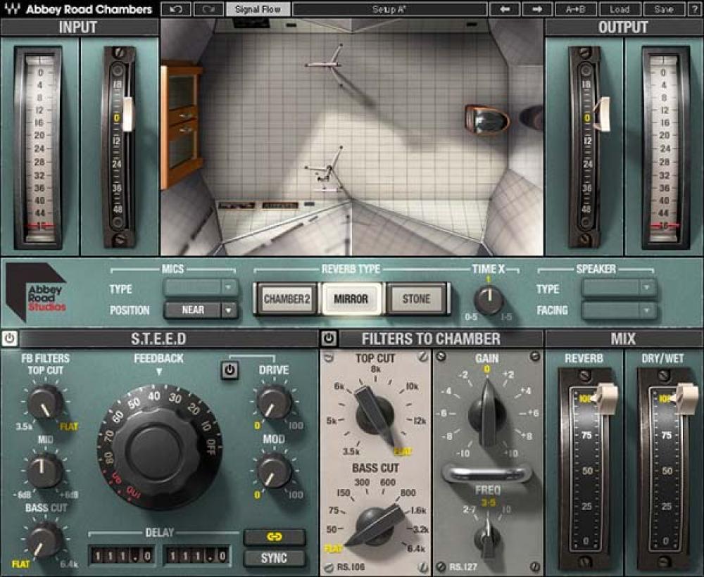 I mitici ambienti di Abbey Road in un plugin