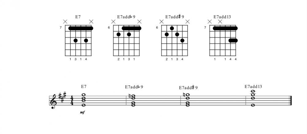 Scala diminuita Semitono Tono: come usarla nel blues