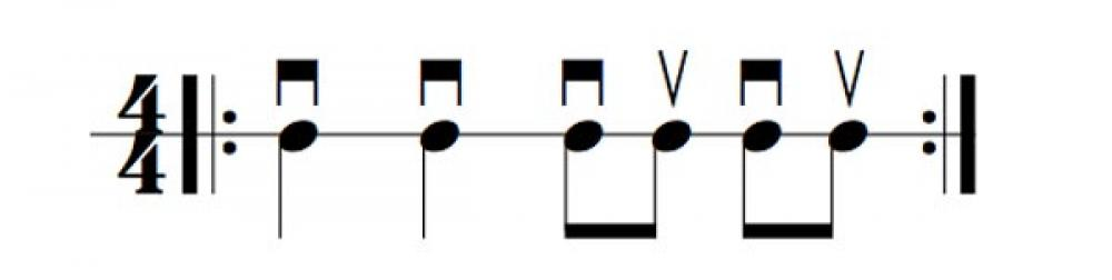 Chitarristi da Zero - Giro di Do - 2