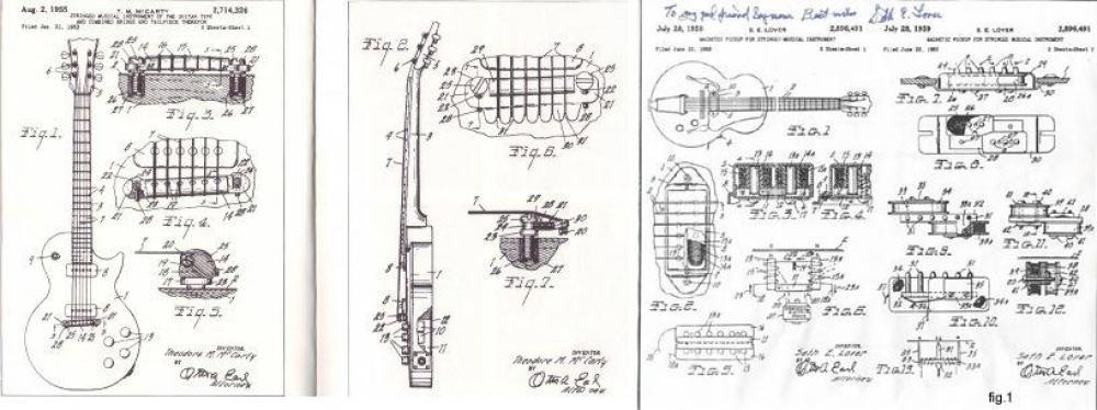 Schema Elettrico Stratocaster : Accordo la bellezza dei disegni per il brevetto