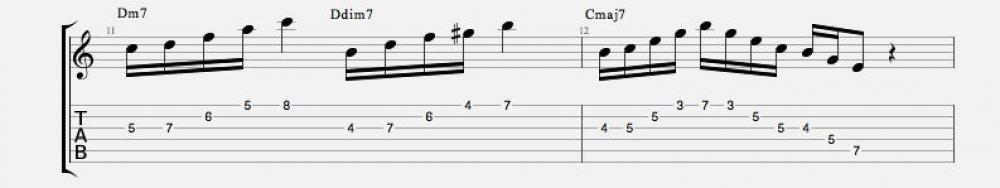 La sostituzione di Tritono: lezione di chitarra