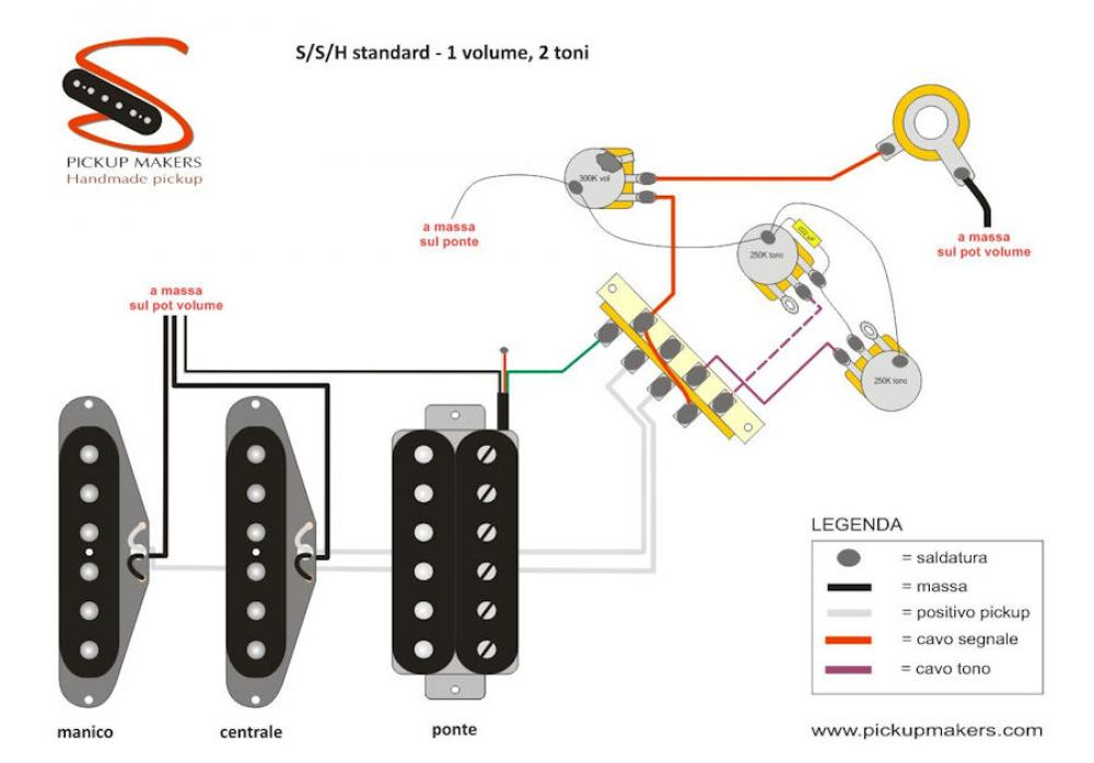 seymour duncan wiring diagram for stratocaster hss get free image about wiring diagram