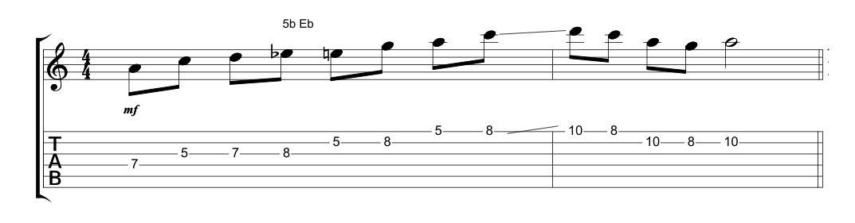 Fraseggio Blues: Bending ruffiani