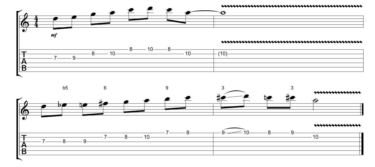 Fraseggio Blues: un indice per il Bending!