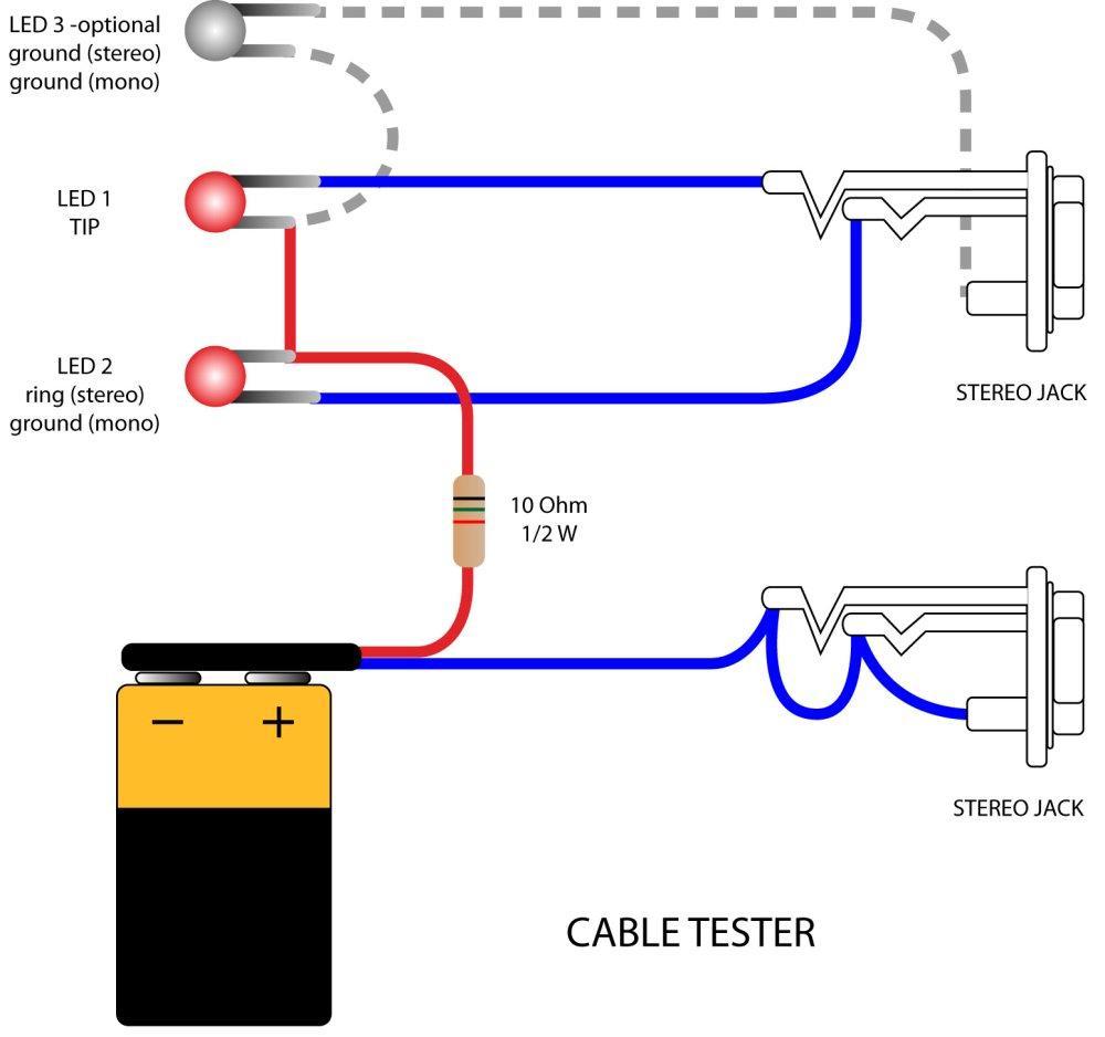 Schema Collegamento Xlr Rca : Schema collegamento xlr jack semnal audio balansat si