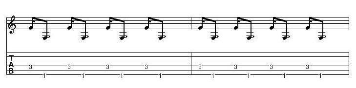 Chitarra ritmica: il punto di valore