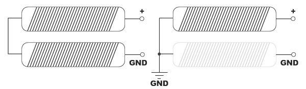 Differenza tra Coil Tap e Split Coil