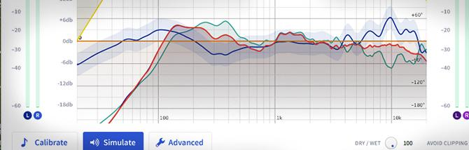 Sonarworks Headphone Calibration software: siete pronti a mixare in cuffia?